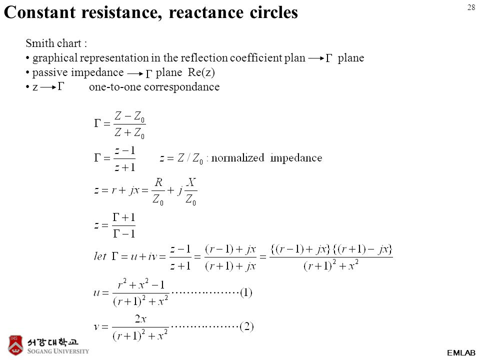 EMLAB Smith chart : graphical representation in the reflection coefficient plan plane passive impedance plane Re(z) z one-to-one correspondance Constant resistance, reactance circles 28