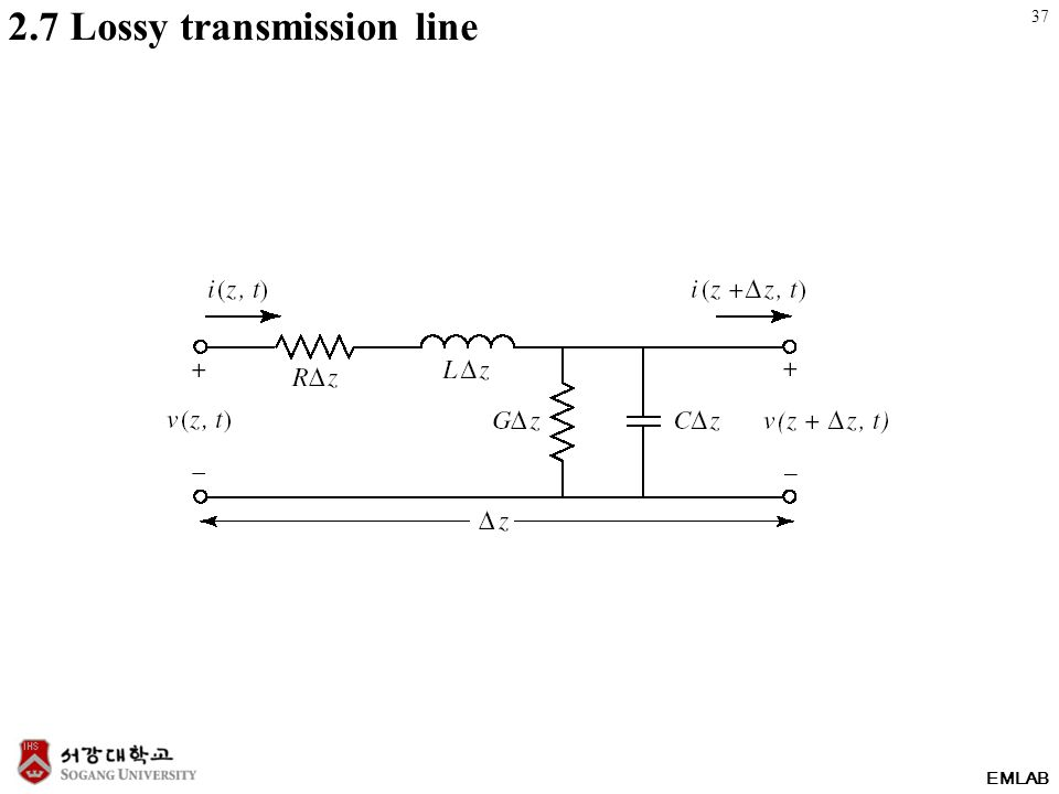 EMLAB 2.7 Lossy transmission line 37