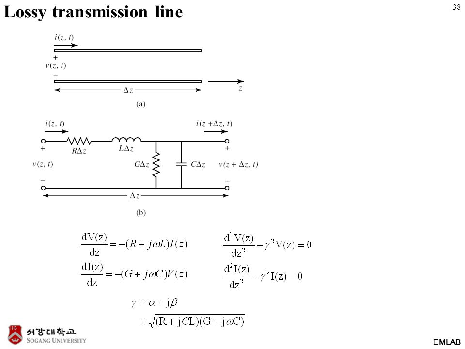 EMLAB Lossy transmission line 38