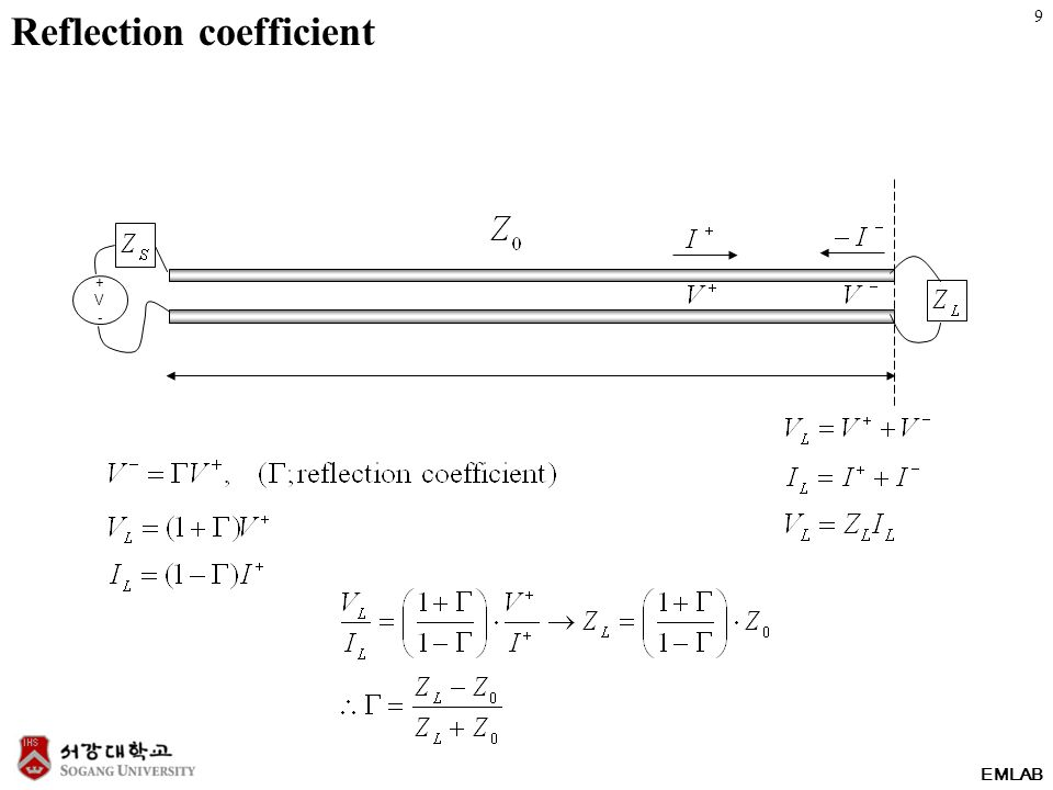 EMLAB +V-+V- Reflection coefficient 9