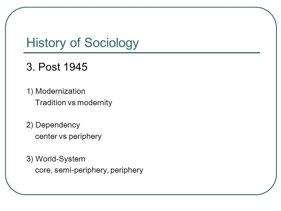 History of Sociology 3.
