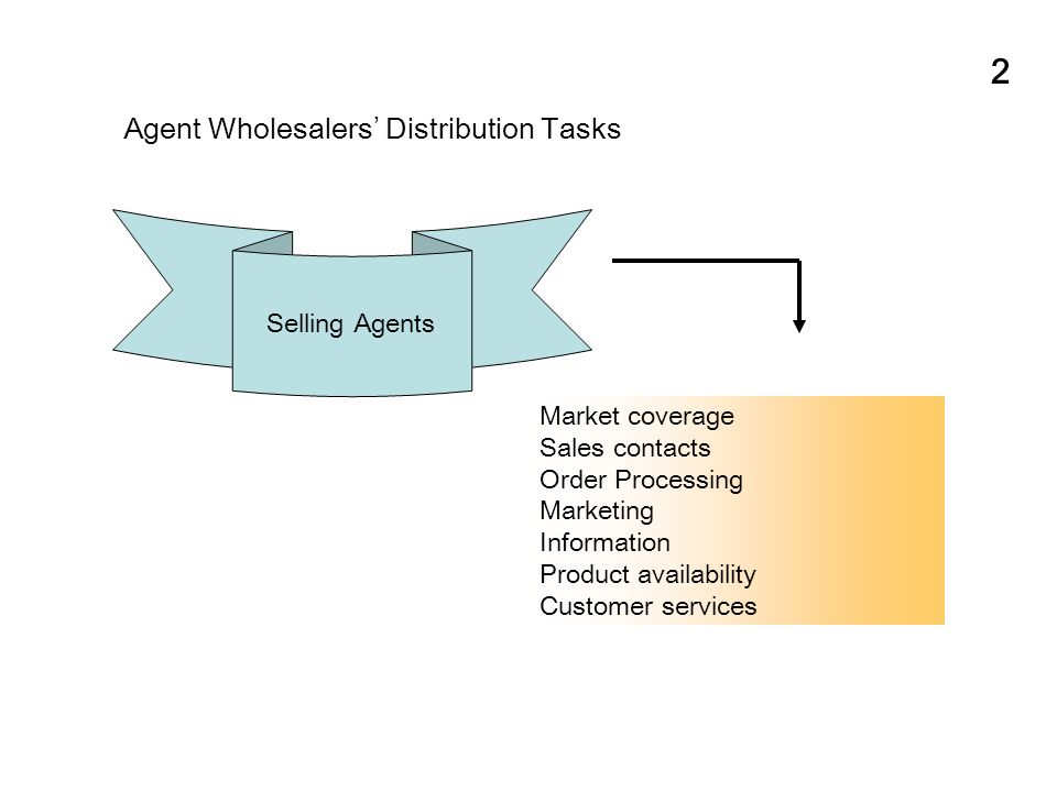 2 Agent Wholesalers' Distribution Tasks Selling Agents Market coverage Sales contacts Order Processing Marketing Information Product availability Customer services