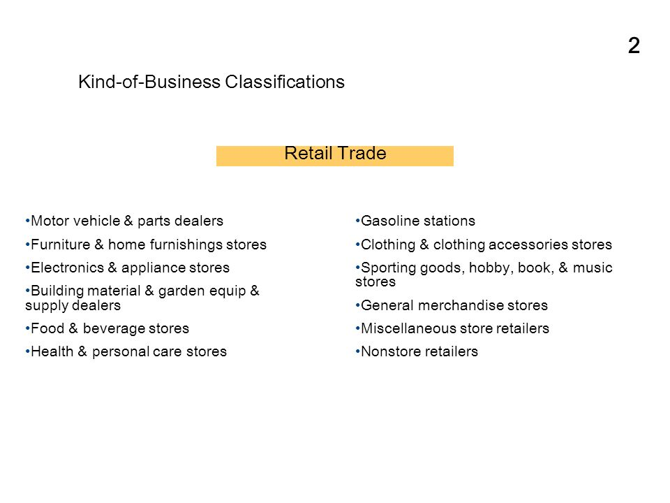 2 Kind-of-Business Classifications Retail Trade Motor vehicle & parts dealers Furniture & home furnishings stores Electronics & appliance stores Building material & garden equip & supply dealers Food & beverage stores Health & personal care stores Gasoline stations Clothing & clothing accessories stores Sporting goods, hobby, book, & music stores General merchandise stores Miscellaneous store retailers Nonstore retailers