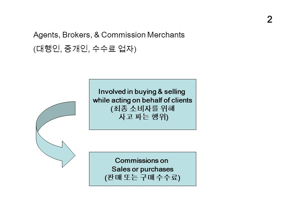 2 Agents, Brokers, & Commission Merchants ( 대행인, 중개인, 수수료 업자 ) Involved in buying & selling while acting on behalf of clients ( 최종 소비자를 위해 사고 파는 행위 ) Commissions on Sales or purchases ( 판매 또는 구매 수수료 )