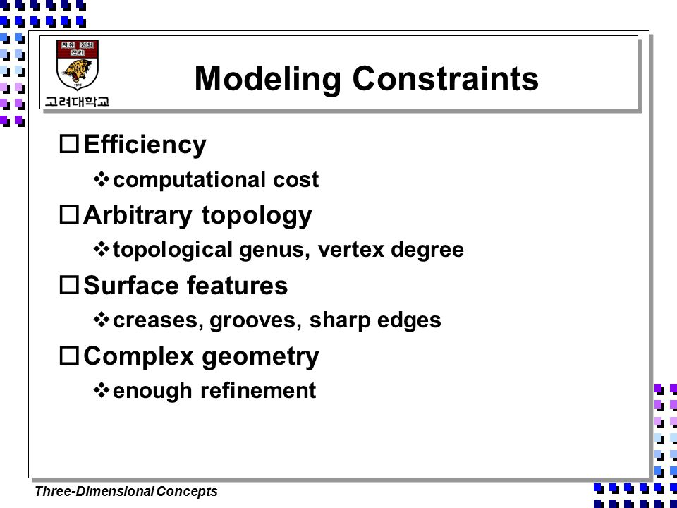 Three-Dimensional Concepts Modeling Constraints  Efficiency  computational cost  Arbitrary topology  topological genus, vertex degree  Surface features  creases, grooves, sharp edges  Complex geometry  enough refinement