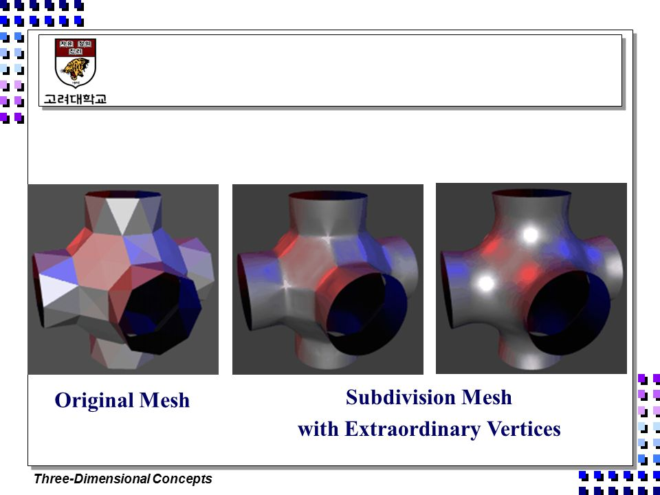 Three-Dimensional Concepts Original Mesh Subdivision Mesh with Extraordinary Vertices