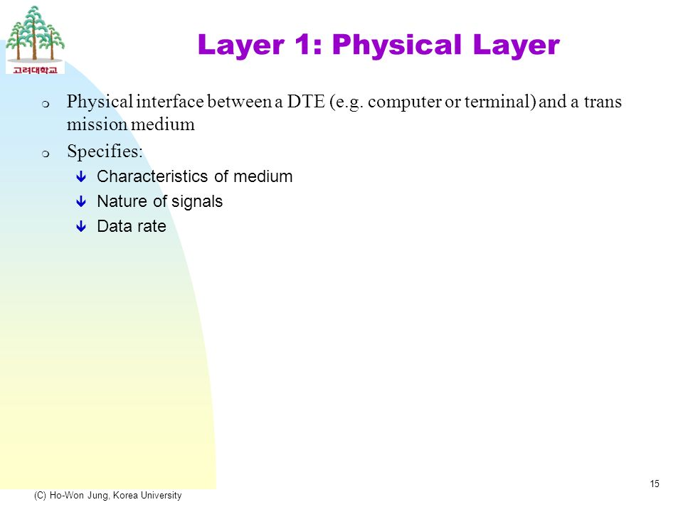 (C) Ho-Won Jung, Korea University 15 Layer 1: Physical Layer m Physical interface between a DTE (e.g.