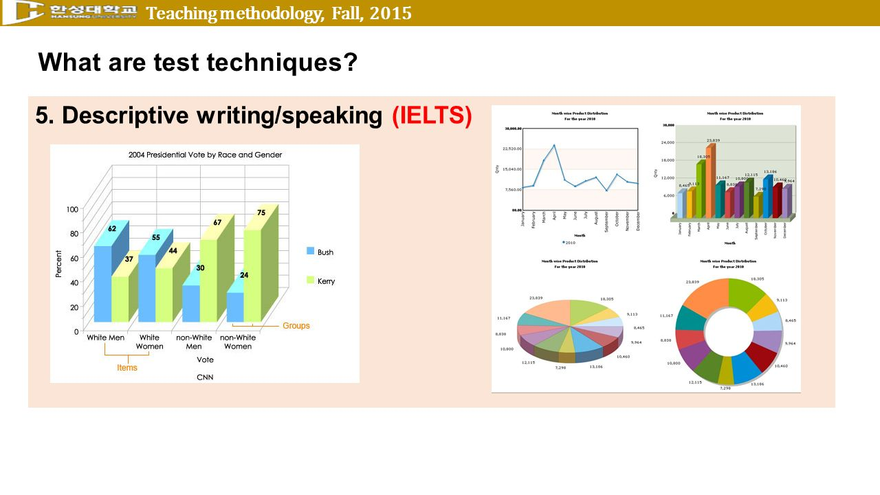 Teaching methodology, Fall, 2015 What are test techniques 5. Descriptive writing/speaking (IELTS)