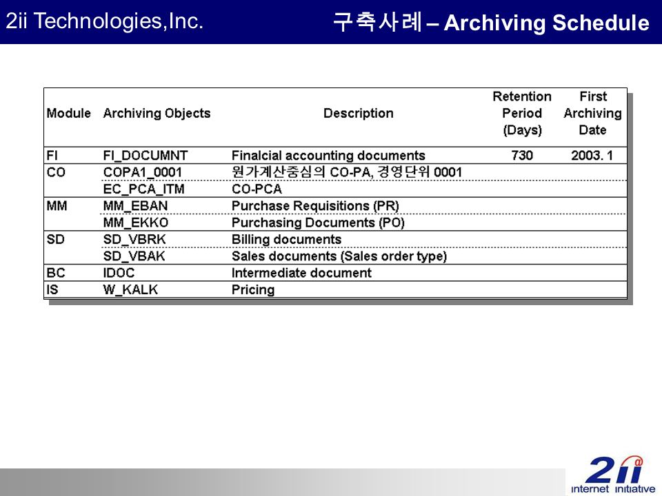 2ii Technologies,Inc. 구축사례 – Archiving Schedule
