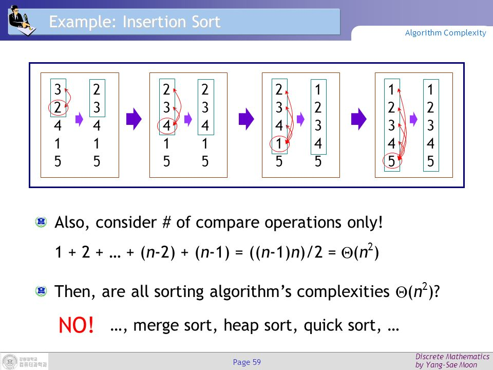 Discrete Mathematics by Yang-Sae Moon Page 58 Example: Bubble Sort nd pass1 st pass 3 rd pass4 th pass Consider # of compare operations only.