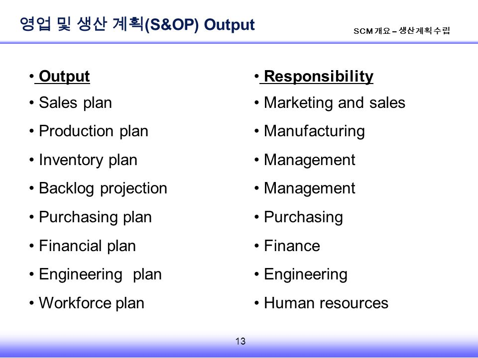 13 SCM 개요 – 생산계획 수립 Output Sales plan Production plan Inventory plan Backlog projection Purchasing plan Financial plan Engineering plan Workforce plan Responsibility Marketing and sales Manufacturing Management Purchasing Finance Engineering Human resources 영업 및 생산 계획 (S&OP) Output