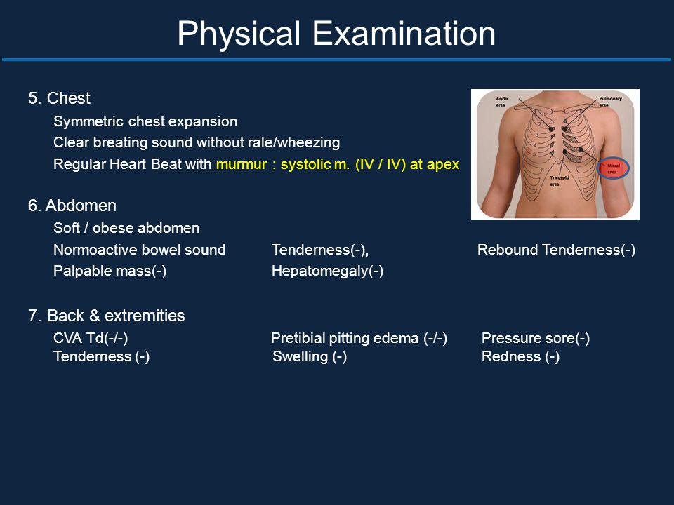 Physical Examination 5.