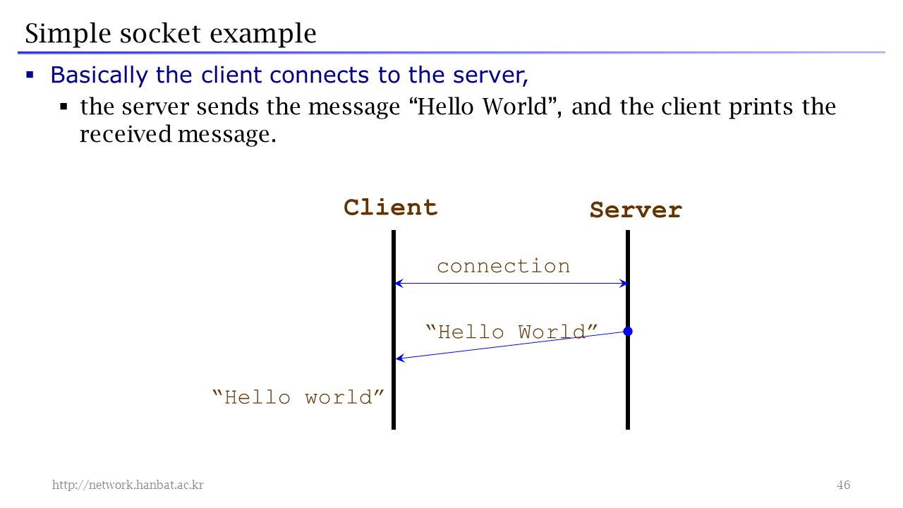 Simple socket example  Basically the client connects to the server,  the server sends the message Hello World , and the client prints the received message.