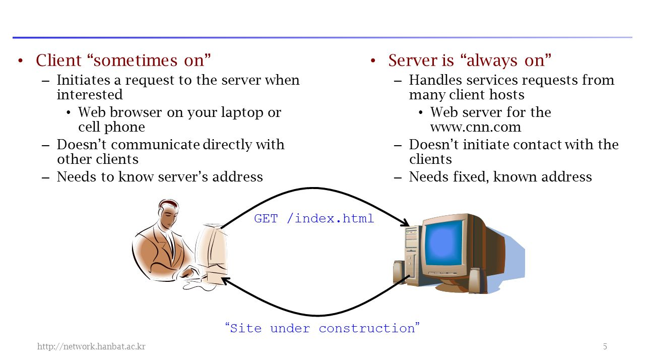 Client sometimes on – Initiates a request to the server when interested Web browser on your laptop or cell phone – Doesn't communicate directly with other clients – Needs to know server's address Server is always on – Handles services requests from many client hosts Web server for the   – Doesn't initiate contact with the clients – Needs fixed, known address GET /index.html Site under construction