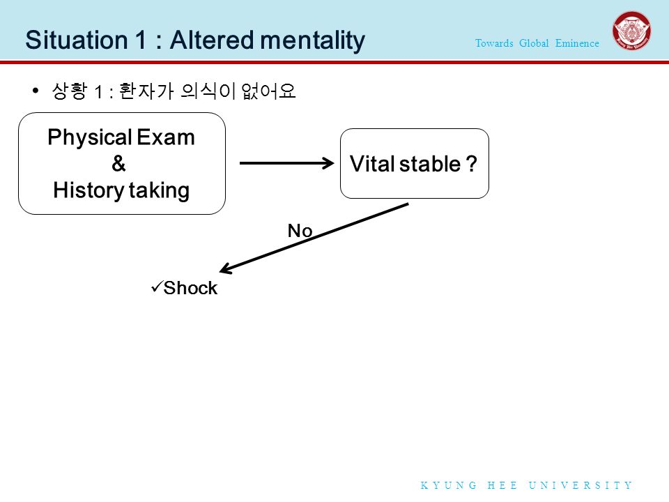 Towards Global Eminence K Y U N G H E E U N I V E R S I T Y Situation 1 : Altered mentality 상황 1 : 환자가 의식이 없어요 Physical Exam & History taking Vital stable .