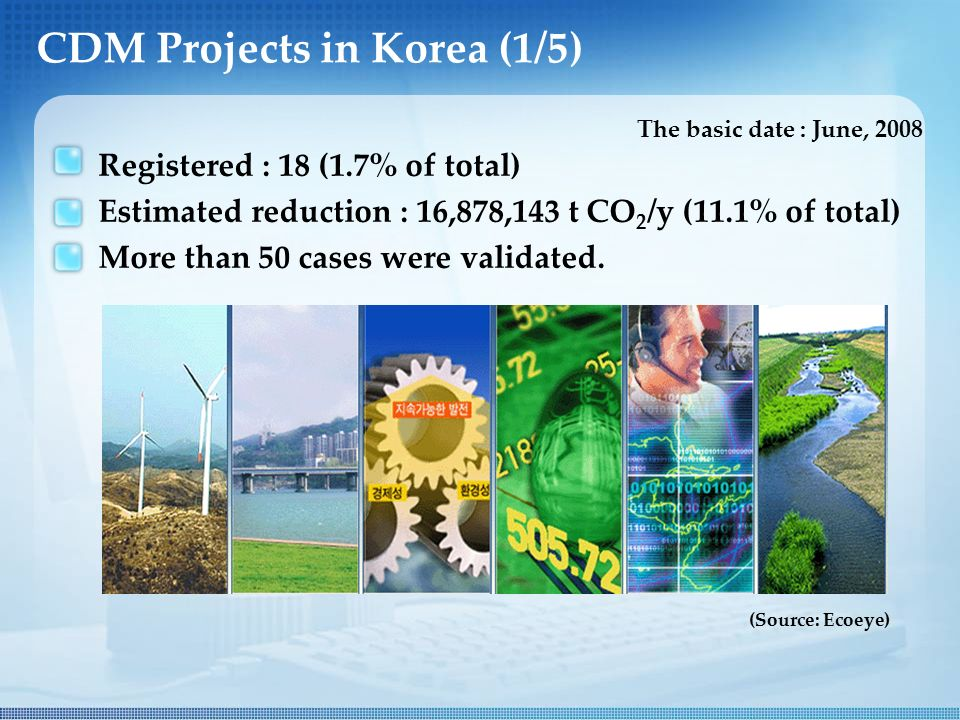 CDM Projects in Korea (1/5) The basic date : June, 2008 (Source: Ecoeye) Registered : 18 (1.7% of total) Estimated reduction : 16,878,143 t CO 2 /y (11.1% of total) More than 50 cases were validated.