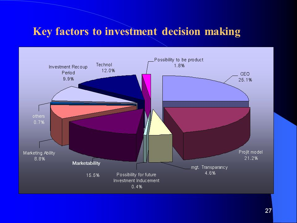 27 Key factors to investment decision making Marketability