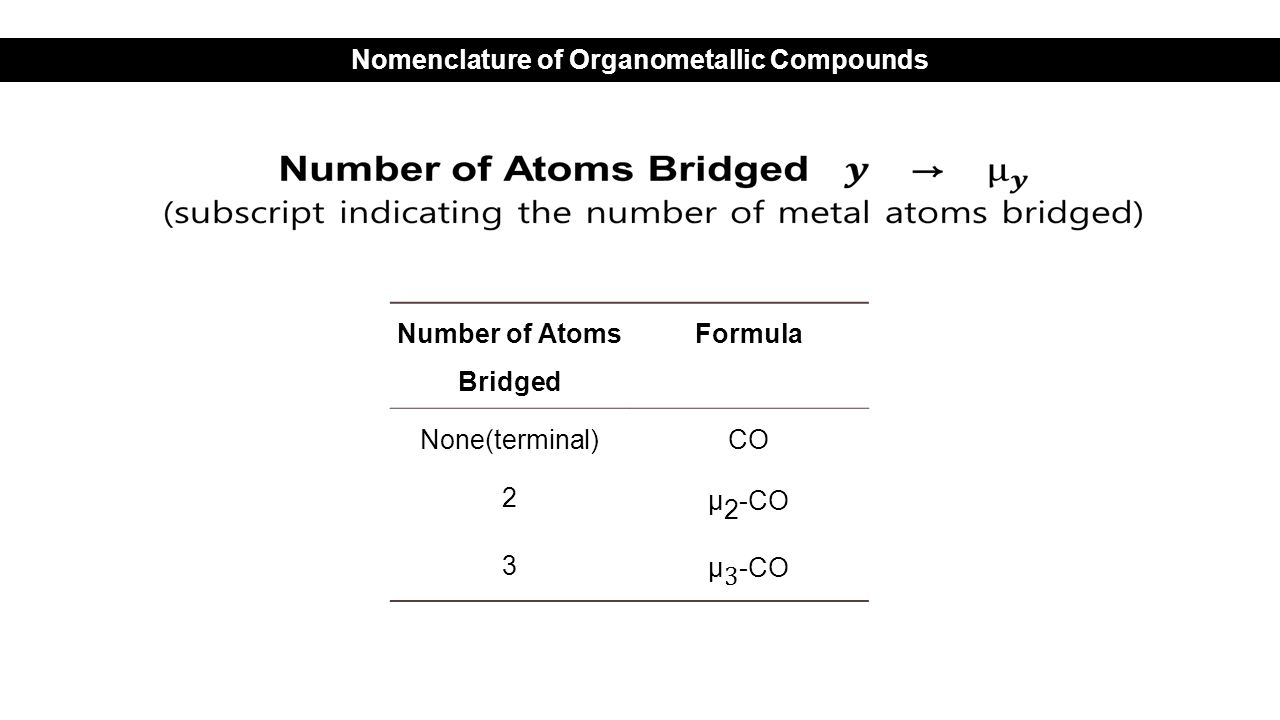 Number of Atoms Bridged Formula None(terminal)CO 2 3 Nomenclature of Organometallic Compounds