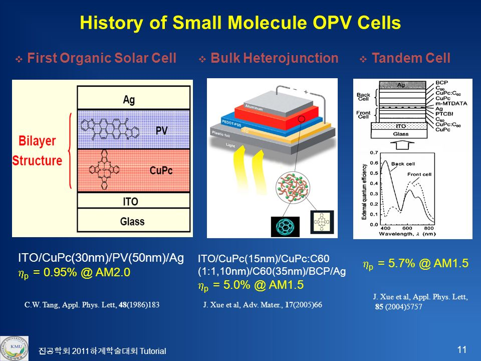 11 진공학회 2011 하계학술대회 Tutorial History of Small Molecule OPV Cells C.W.