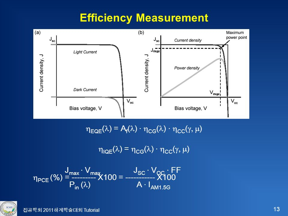 13 진공학회 2011 하계학술대회 Tutorial Efficiency Measurement  EQE ( ) = A f ( ) ·  CG ( ) ·  CC (  )  IQE ( ) =  CG ( ) ·  CC (  ) J max · V max J SC · V OC · FF  PCE (%) = X100 = X100 P in ( ) A · I AM1.5G