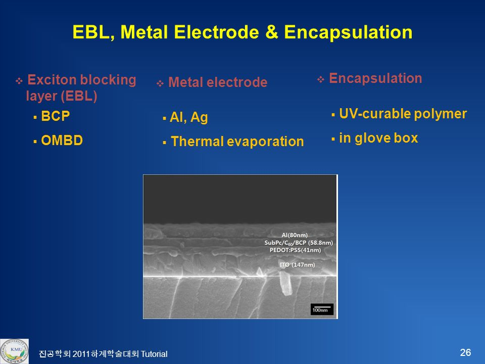 26 진공학회 2011 하계학술대회 Tutorial EBL, Metal Electrode & Encapsulation  Exciton blocking layer (EBL)  Metal electrode  Al, Ag  Thermal evaporation  BCP  OMBD  Encapsulation  UV-curable polymer  in glove box