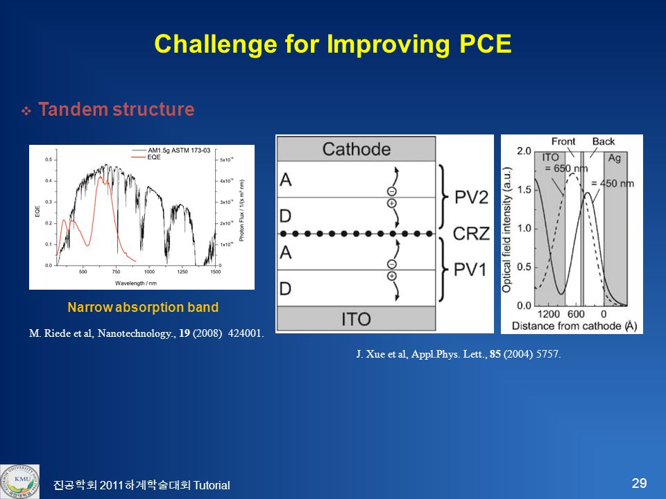 29 진공학회 2011 하계학술대회 Tutorial Challenge for Improving PCE  Tandem structure J.