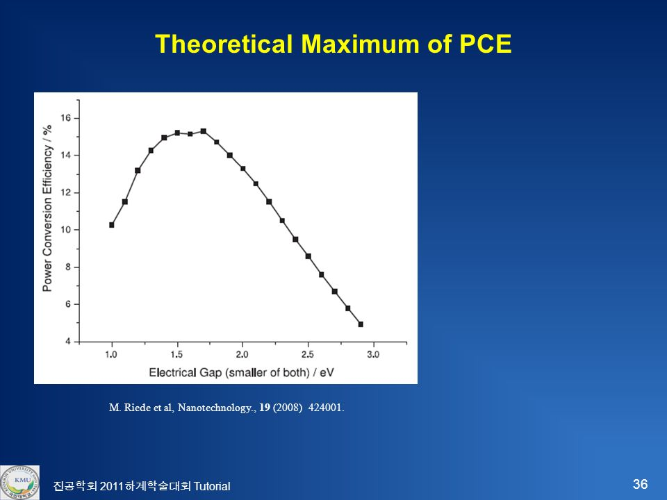 36 진공학회 2011 하계학술대회 Tutorial Theoretical Maximum of PCE M.