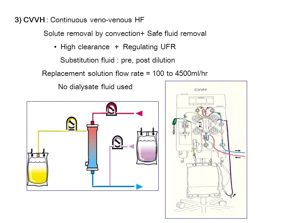 3) CVVH : Continuous veno-venous HF Solute removal by convection+ Safe fluid removal High clearance + Regulating UFR Substitution fluid : pre, post dilution Replacement solution flow rate = 100 to 4500ml/hr No dialysate fluid used