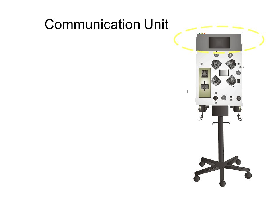 ® Communication Unit