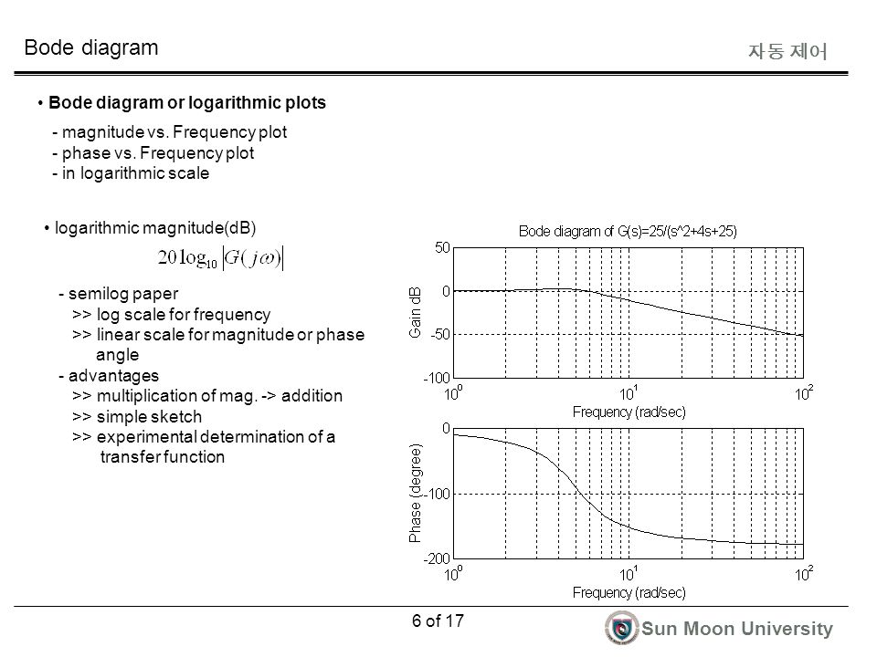 자동 제어 Sun Moon University 6 of 17 Bode diagram or logarithmic plots - magnitude vs.