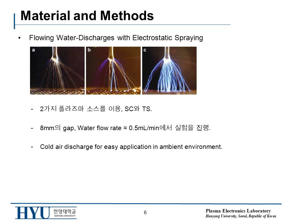 Plasma Electronics Laboratory Hanyang University, Seoul, Republic of Korea 6 Material and Methods Flowing Water-Discharges with Electrostatic Spraying -2 가지 플라즈마 소스를 이용, SC 와 TS.