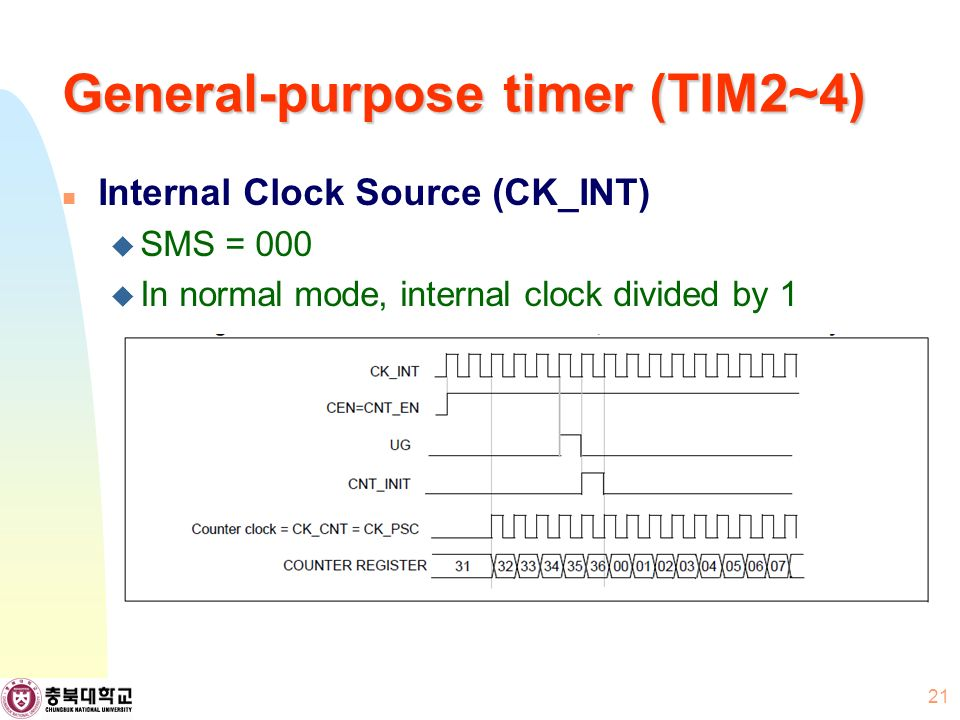 General-purpose timer (TIM2~4) Internal Clock Source (CK_INT)  SMS = 000  In normal mode, internal clock divided by 1 21