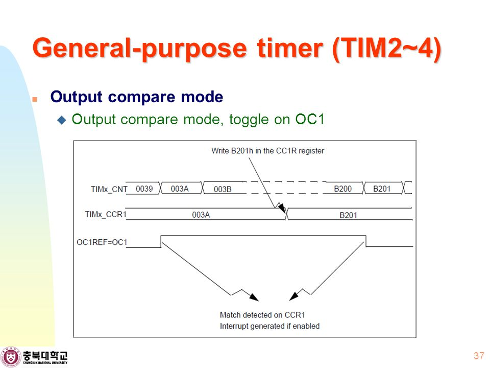 General-purpose timer (TIM2~4) Output compare mode  Output compare mode, toggle on OC1 37