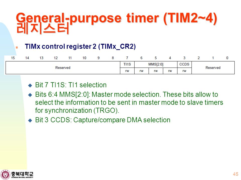 General-purpose timer (TIM2~4) 레지스터 TIMx control register 2 (TIMx_CR2)  Bit 7 TI1S: TI1 selection  Bits 6:4 MMS[2:0]: Master mode selection.