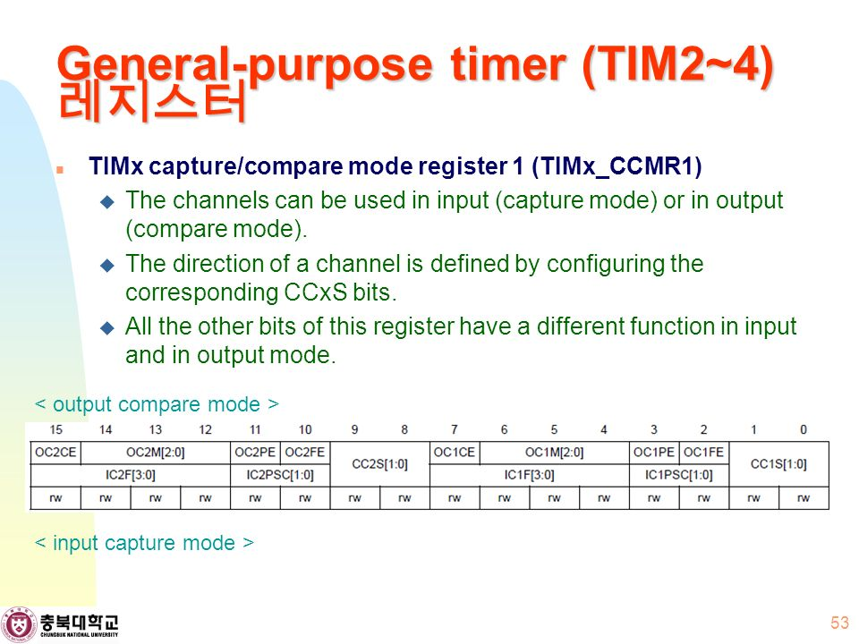 General-purpose timer (TIM2~4) 레지스터 TIMx capture/compare mode register 1 (TIMx_CCMR1)  The channels can be used in input (capture mode) or in output (compare mode).