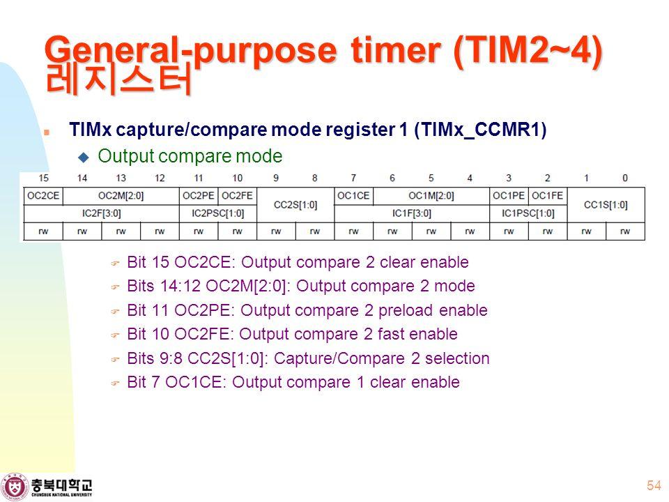 Timer 마이크로 프로세서 (Micro Processor) 2015 년 2 학기 충북대학교