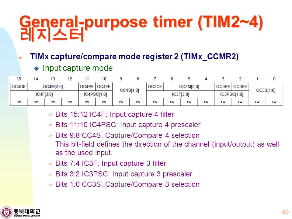 General-purpose timer (TIM2~4) 레지스터 TIMx capture/compare mode register 2 (TIMx_CCMR2)  Input capture mode  Bits 15:12 IC4F: Input capture 4 filter  Bits 11:10 IC4PSC: Input capture 4 prescaler  Bits 9:8 CC4S: Capture/Compare 4 selection This bit-field defines the direction of the channel (input/output) as well as the used input.