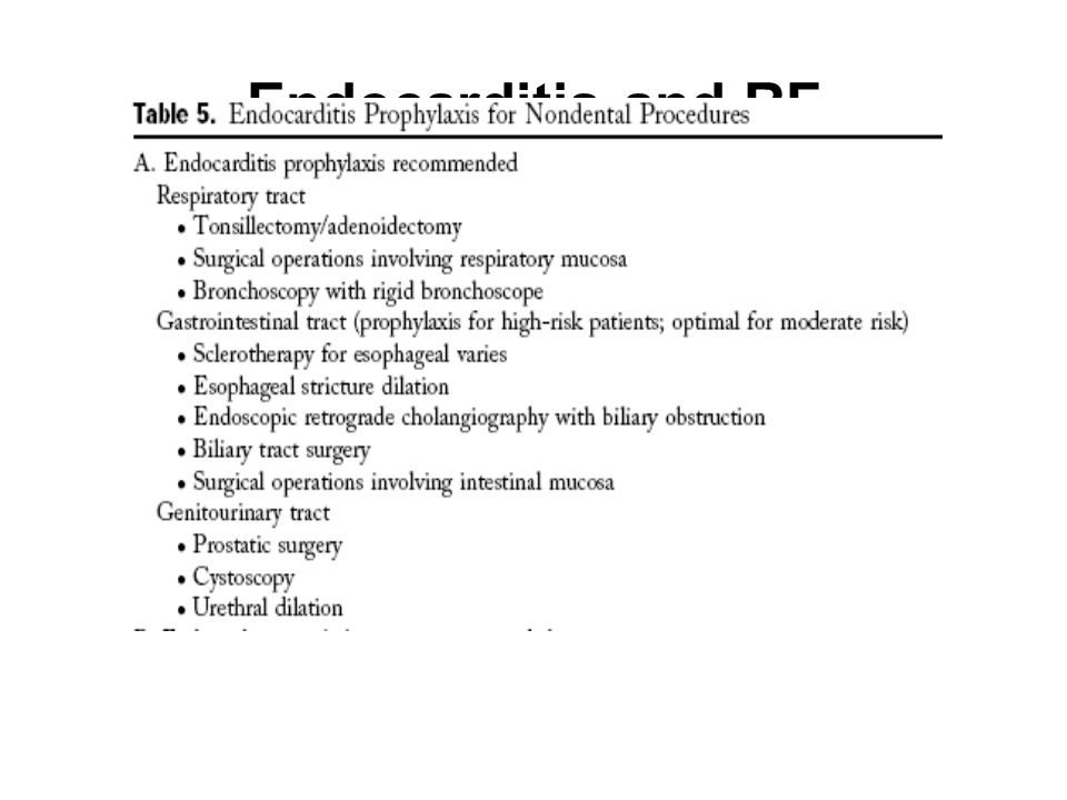 Endocarditis and RF Prophylaxis