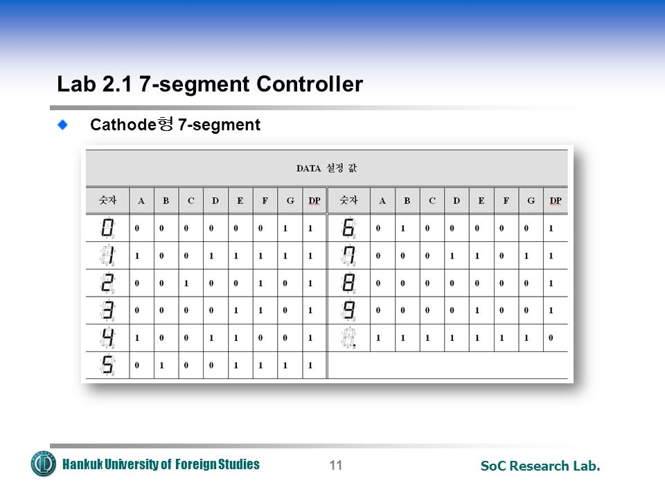 Hankuk University of Foreign Studies SoC Research Lab.11 Lab segment Controller Cathode 형 7-segment