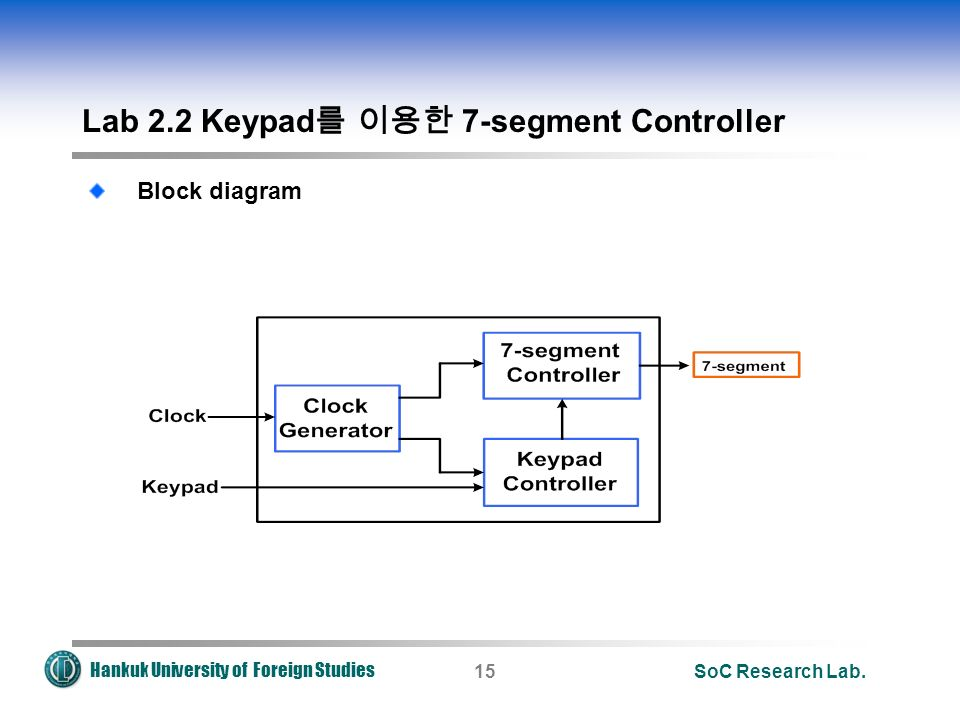 Hankuk University of Foreign Studies SoC Research Lab.15 Block diagram Lab 2.2 Keypad 를 이용한 7-segment Controller