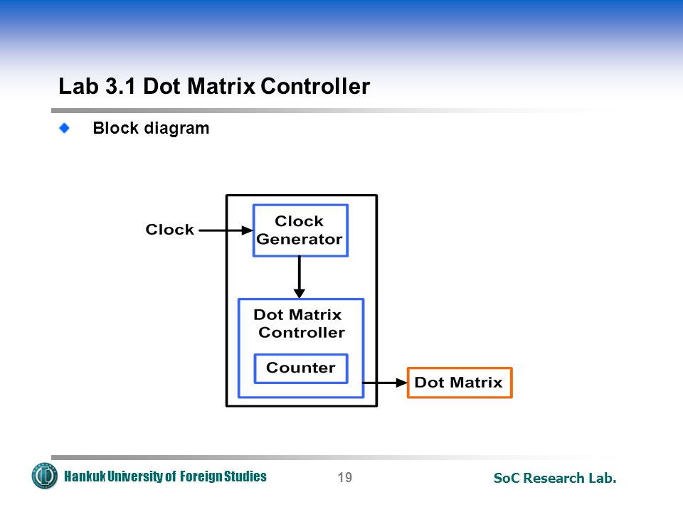 Hankuk University of Foreign Studies SoC Research Lab.19 Lab 3.1 Dot Matrix Controller Block diagram