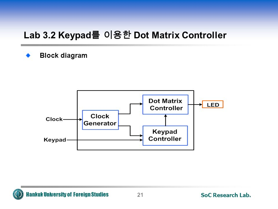 Hankuk University of Foreign Studies SoC Research Lab.21 Block diagram Lab 3.2 Keypad 를 이용한 Dot Matrix Controller