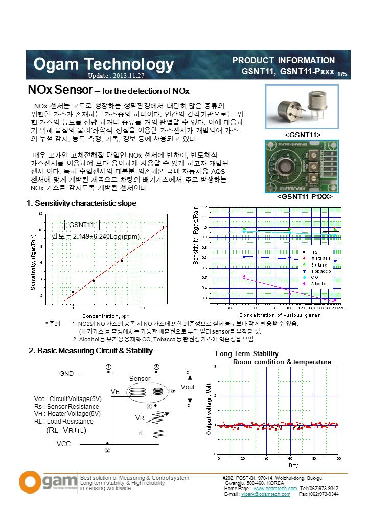 Best solution of Measuring & Control system Long term stability & High reliability in sensing worldwide Ogam Technology PRODUCT INFORMATION GSNT11, GSNT11-Pxxx Update : #202, POST-BI, , Wolchul-dong, Buk-gu, Gwangju, , KOREA Home Page :   Tel:(062) www.ogamtech.com    NOx Sensor – for the detection of NOx 1.