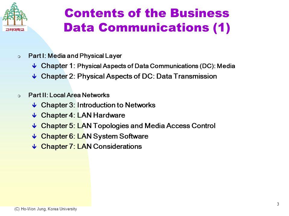 C) Ho-Won Jung, Korea University 1 Business Data