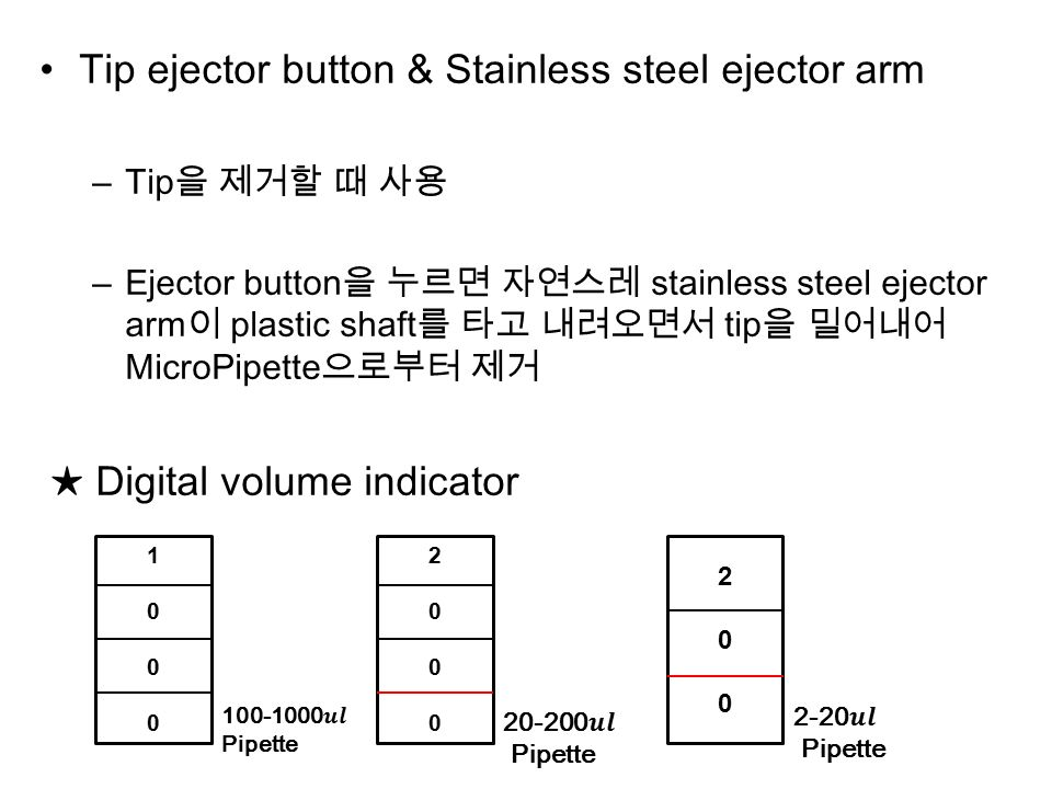 Tip ejector button & Stainless steel ejector arm –Tip 을 제거할 때 사용 –Ejector button 을 누르면 자연스레 stainless steel ejector arm 이 plastic shaft 를 타고 내려오면서 tip 을 밀어내어 MicroPipette 으로부터 제거 ★ Digital volume indicator