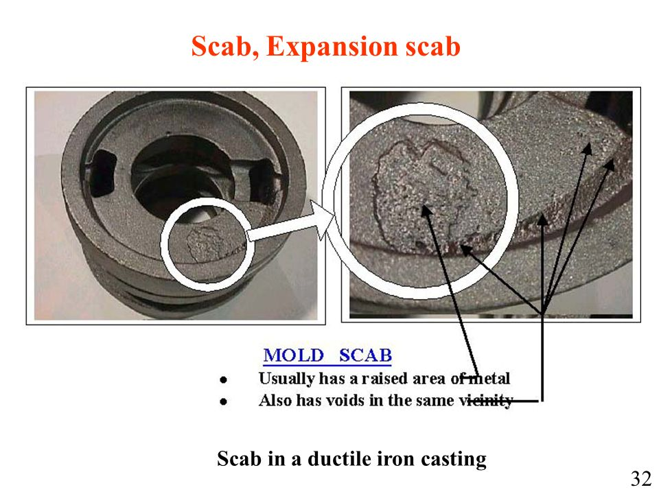 Scab, Expansion scab Scab in a ductile iron casting 32